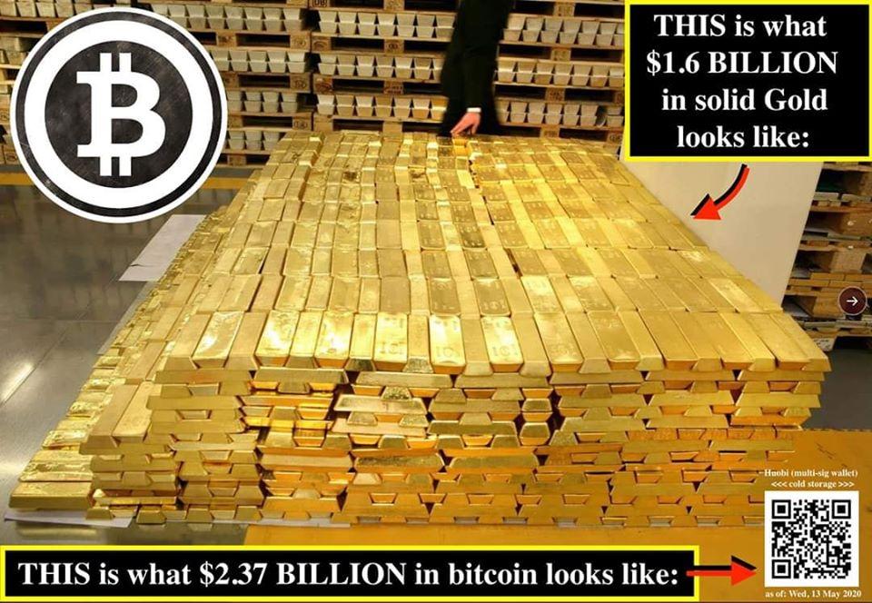 Gold vs Bitcoin in storage space